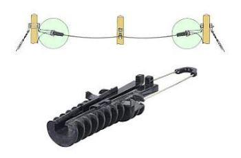 ACADSS8 kotva pro optické kabely 8 - 10mm