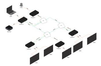 ATLONA LAN-AT-OMNI-111 převodník AV na IP (Gigabit Ethernet), jednokanálový HDMI, až pro 4K/UHD, podpora PoE